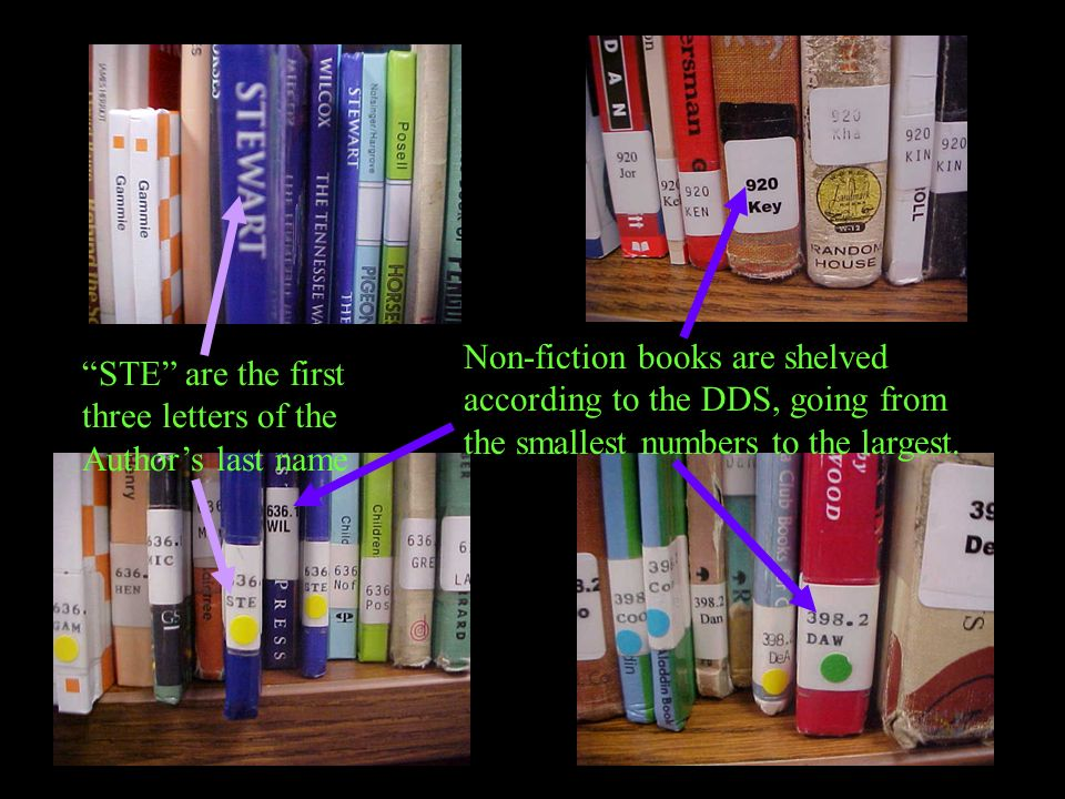 Shelving Non-Fiction Books Non-fiction books are shelved according to the Dewey Decimal System(DDS): 000=Generalities, 100=Philosophy & psychology, 20