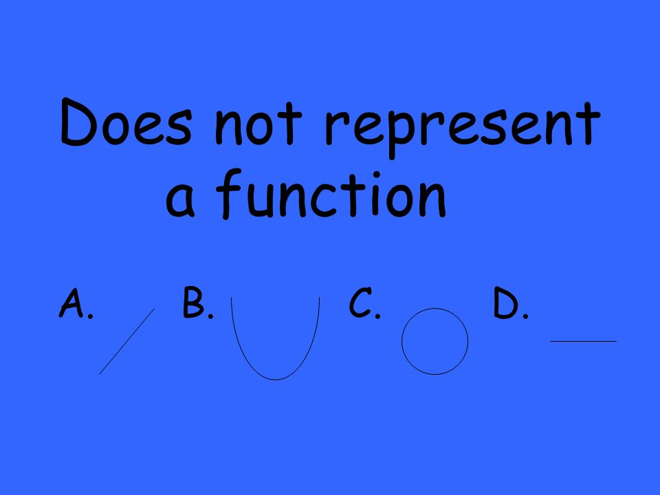 Does not represent a function A. B. C. D.