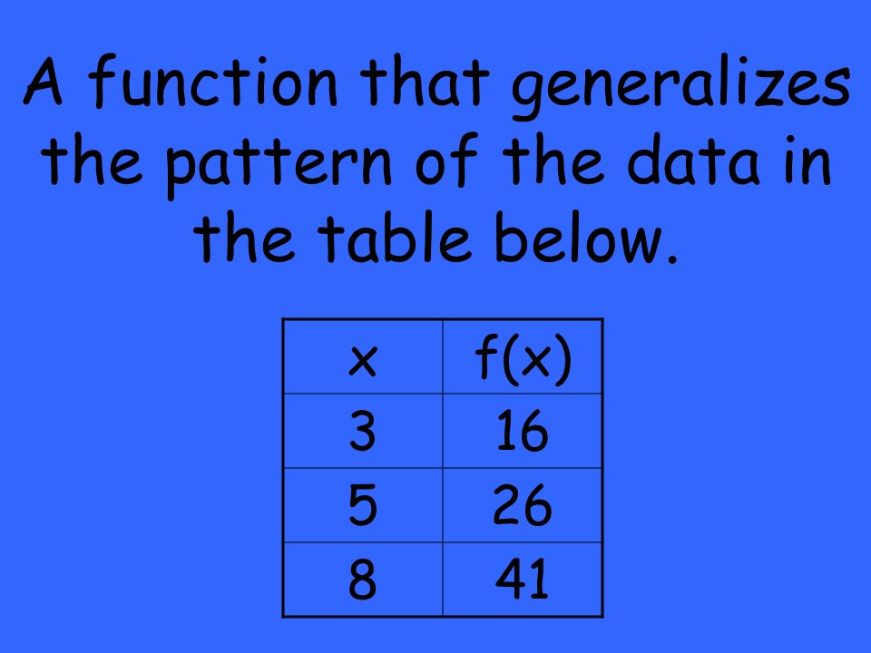 A function that generalizes the pattern of the data in the table below. xf(x)