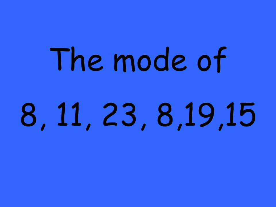 The mode of 8, 11, 23, 8,19,15