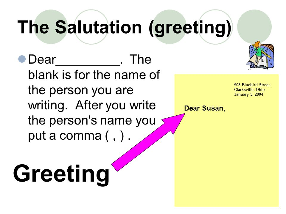 The Salutation (greeting) Dear_________. The blank is for the name of the person you are writing. After you write the person's name you put a comma (,