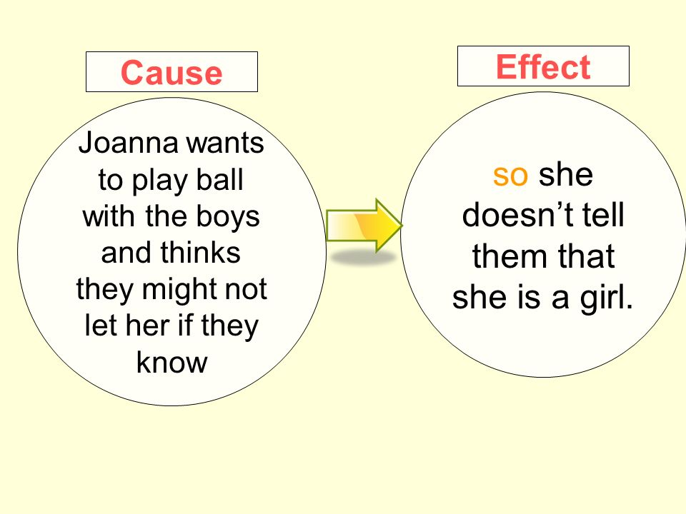 so she doesnt tell them that she is a girl. Joanna wants to play ball with the boys and thinks they might not let her if they know Effect Cause