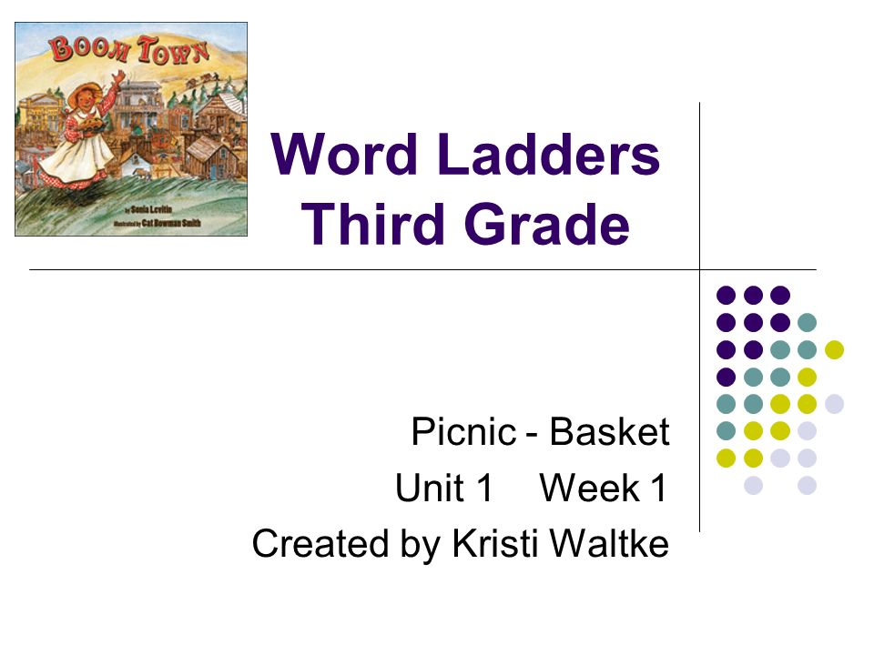 Word Ladders Third Grade Picnic - Basket Unit 1 Week 1 Created by Kristi Waltke