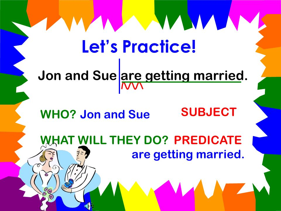 Lets Practice! Jon, Sue and I ate dinner together. WHO?Jon, Sue and I WHAT DID WE DO? ate dinner together. SUBJECT PREDICATE