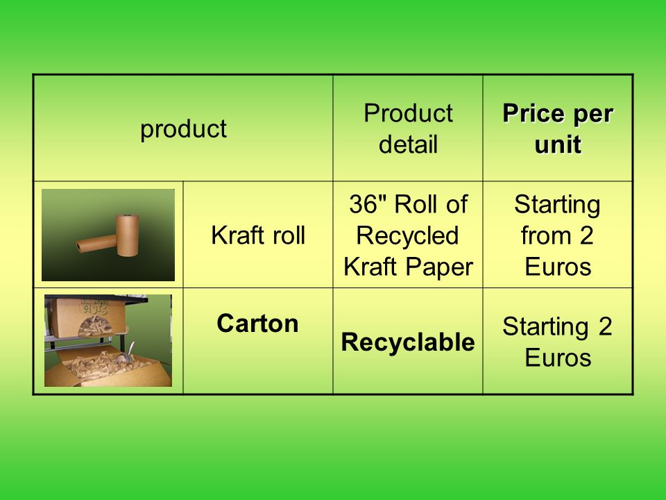 product Product detail Price per unit Kraft roll 36 Roll of Recycled Kraft Paper Starting from 2 Euros Carton Recyclable Starting 2 Euros