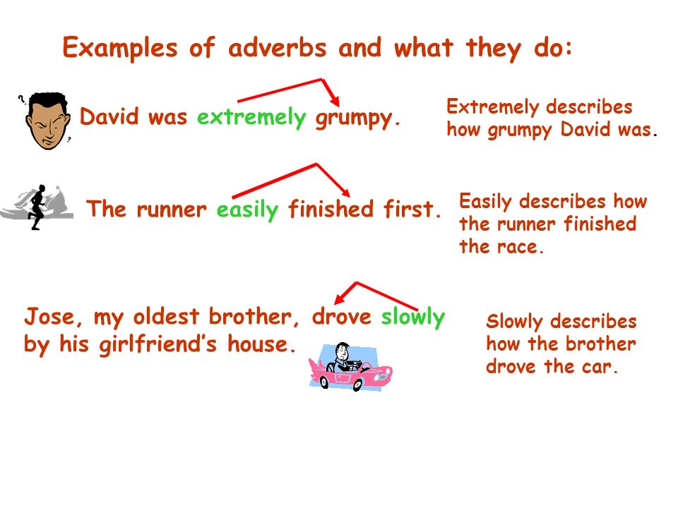 Examples of adverbs and what they do: David was extremely grumpy.