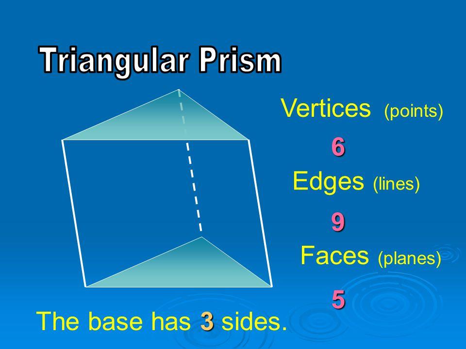 Vertices (points) Edges (lines) Faces (planes) 6 9 5 3 The base has 3 sides.