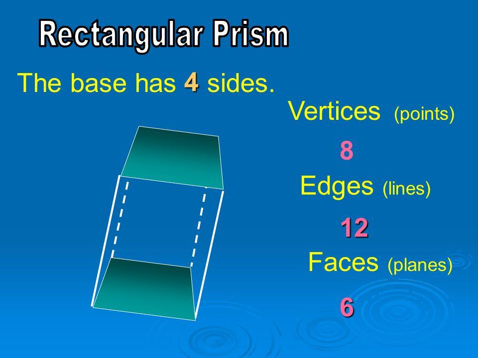 Vertices (points) Edges (lines) Faces (planes) 8 12 6 The base has sides. 4