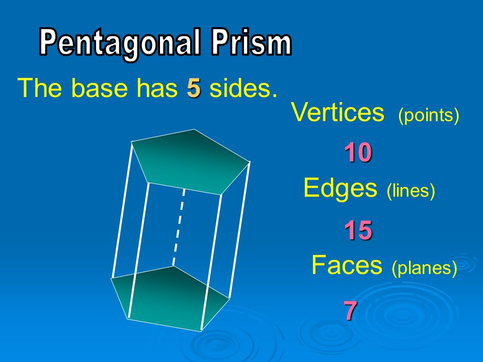 Vertices (points) Edges (lines) Faces (planes) 10 15 7 The base has sides.5