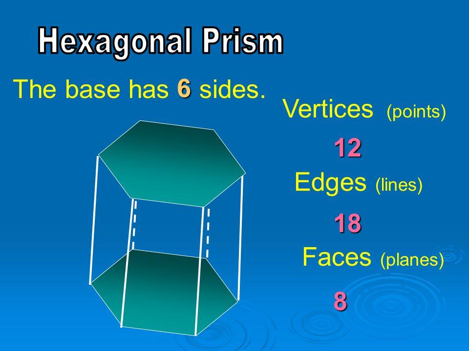 Vertices (points) Edges (lines) Faces (planes) 12 18 8 The base has sides. 6