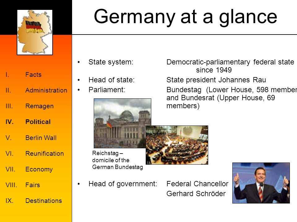 Germany at a glance I.Facts II.Administration III.Remagen IV.Political V.Berlin Wall VI.Reunification VII.Economy VIII.Fairs IX.Destinations State system: Democratic-parliamentary federal state since 1949 Head of state:State president Johannes Rau Parliament:Bundestag (Lower House, 598 members) and Bundesrat (Upper House, 69 members) Head of government:Federal Chancellor Gerhard Schröder Reichstag – domicile of the German Bundestag