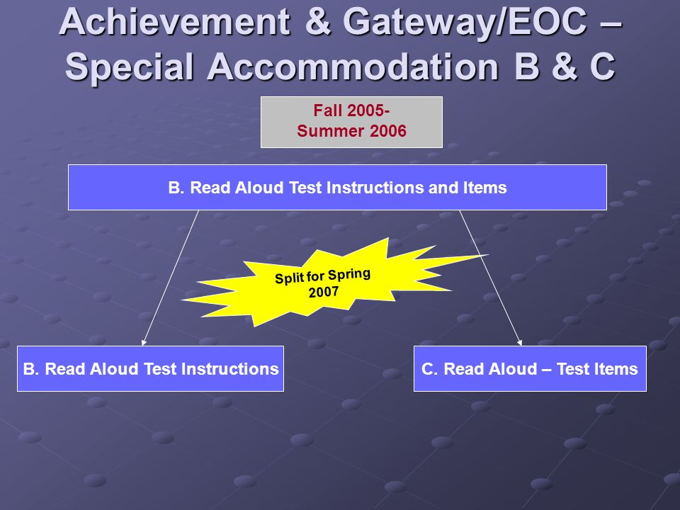 Achievement & Gateway/EOC – Special Accommodation B & C B.