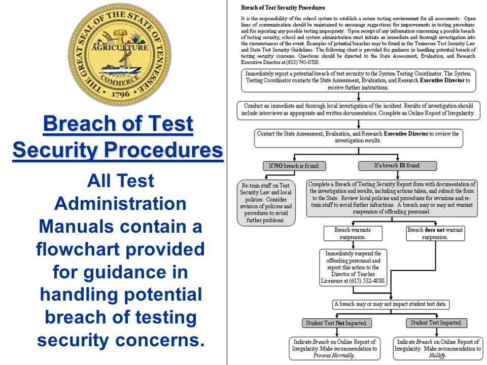 17 Breach of Test Security Procedures All Test Administration Manuals contain a flowchart provided for guidance in handling potential breach of testing security concerns.