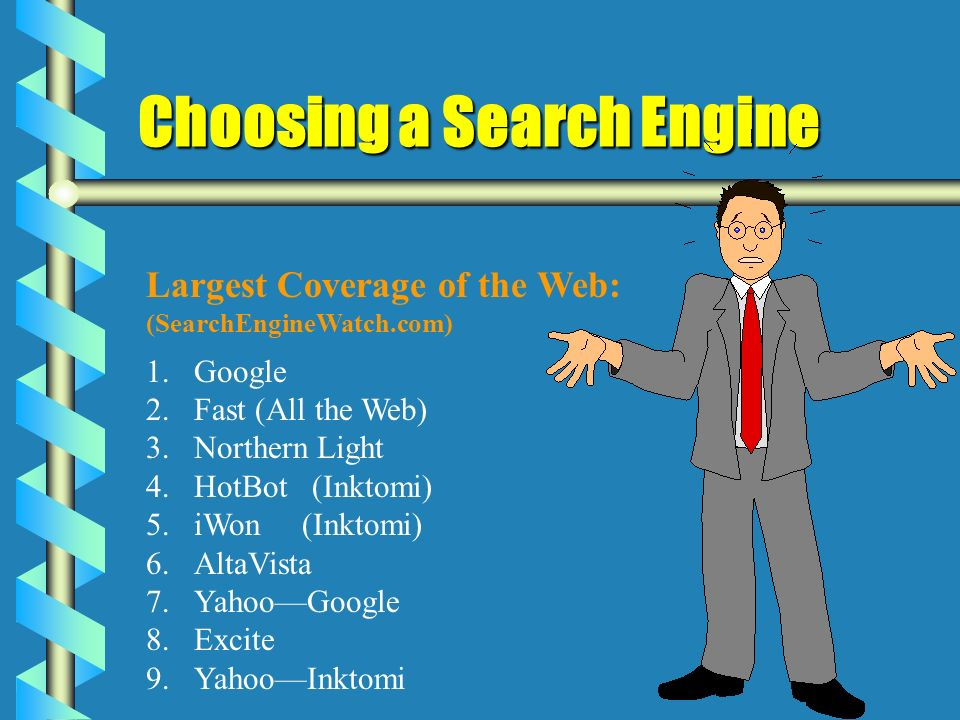Choosing a Search Engine Largest Coverage of the Web: (SearchEngineWatch.com) 1.Google 2.Fast (All the Web) 3.Northern Light 4.HotBot (Inktomi) 5.iWon (Inktomi) 6.AltaVista 7.YahooGoogle 8.Excite 9.YahooInktomi