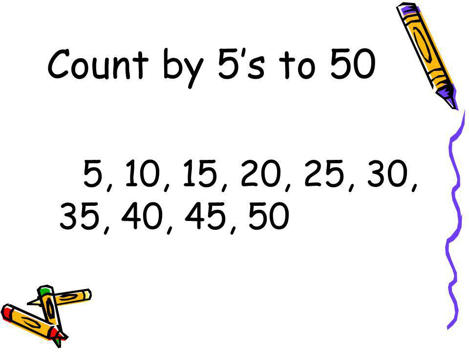 What is the addition and subtraction fact family for the numbers 1, 7, and 8 1+7=8 7+1=8 8-7=1 8-1=7