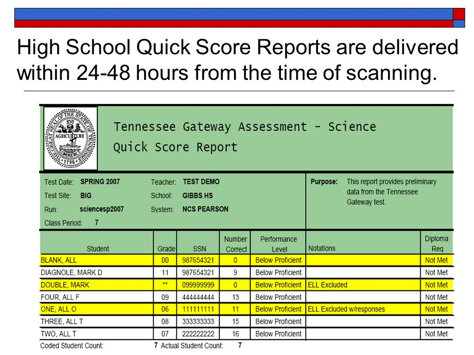 High School Quick Score Reports are delivered within 24-48 hours from the time of scanning.