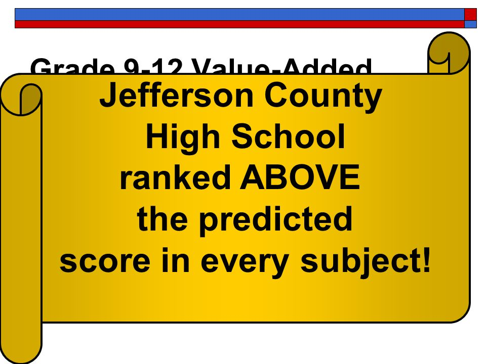 Grade 9-12 Value-Added 2006-07 Gateways Observed Score Predicted Score Algebra I 547.5 538.7 English II 532528.4 Biology 538.5535.4 Writing 4.163.93 Jefferson County High School ranked ABOVE the predicted score in every subject!