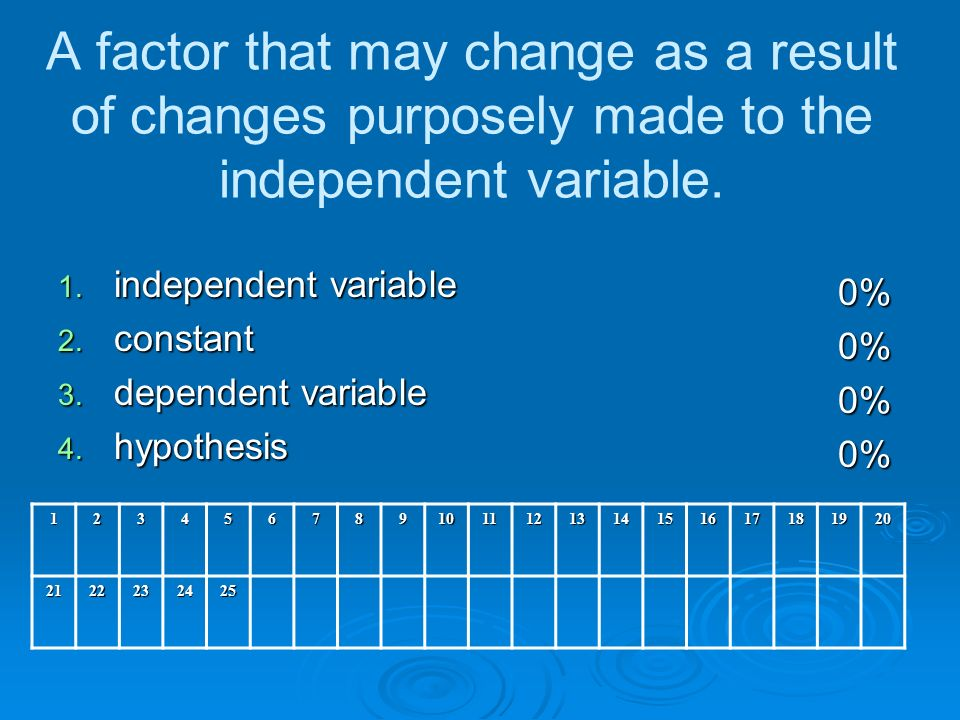 A factor that may change as a result of changes purposely made to the independent variable.