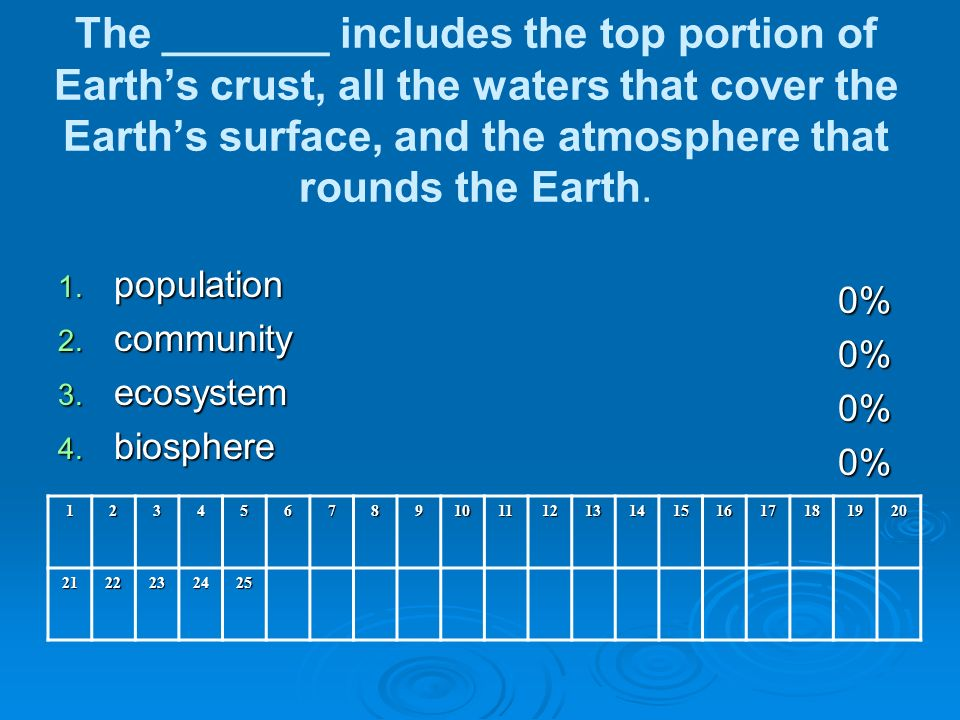 The _______ includes the top portion of Earths crust, all the waters that cover the Earths surface, and the atmosphere that rounds the Earth.
