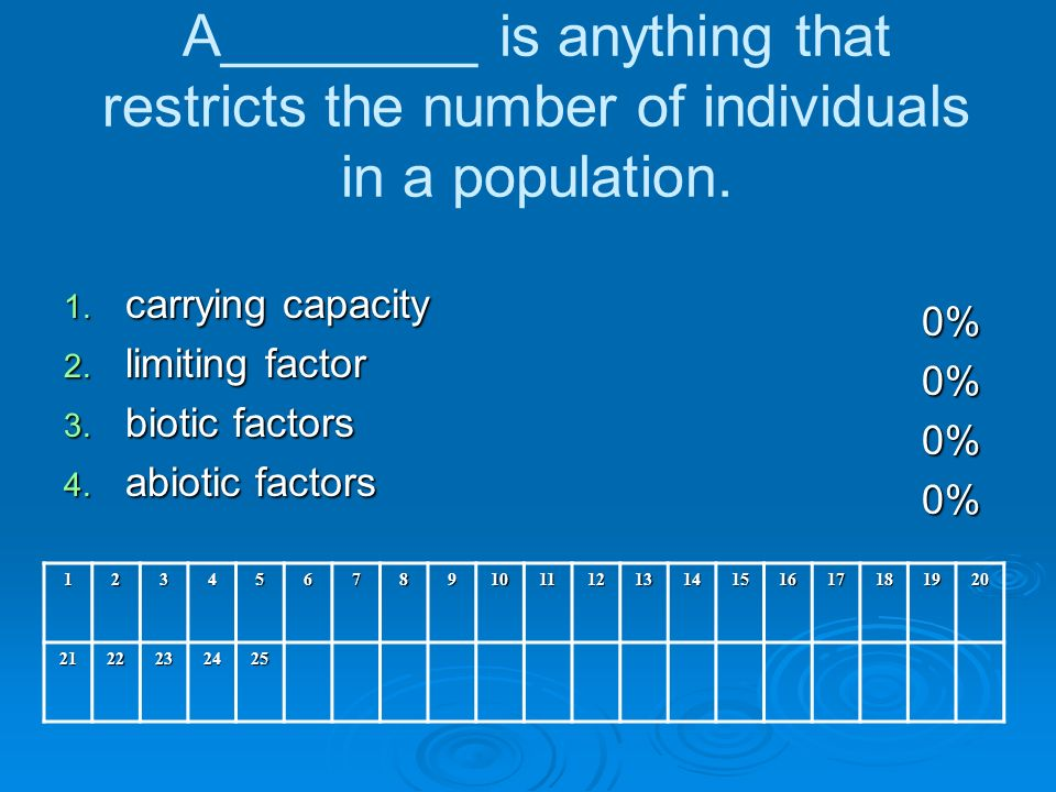 A________ is anything that restricts the number of individuals in a population.