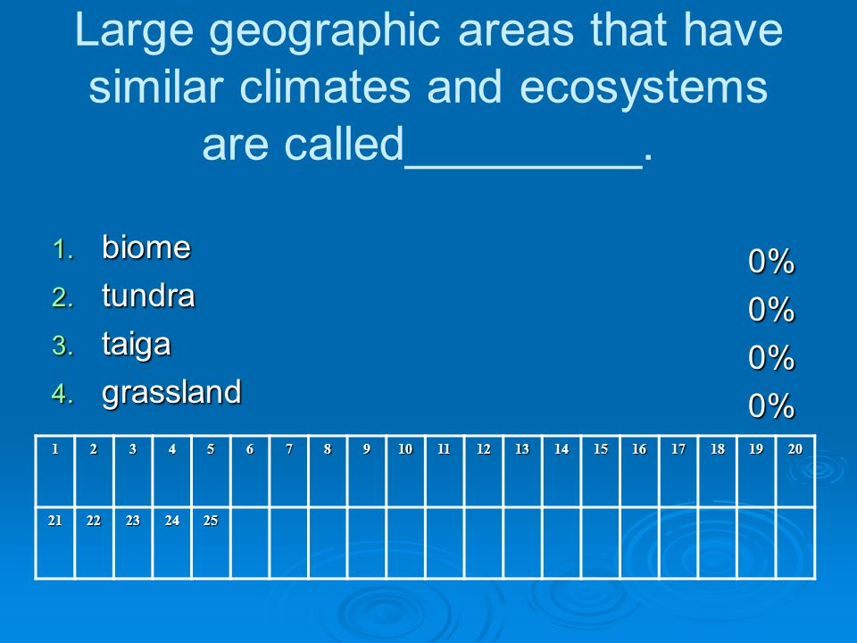 Large geographic areas that have similar climates and ecosystems are called_________.
