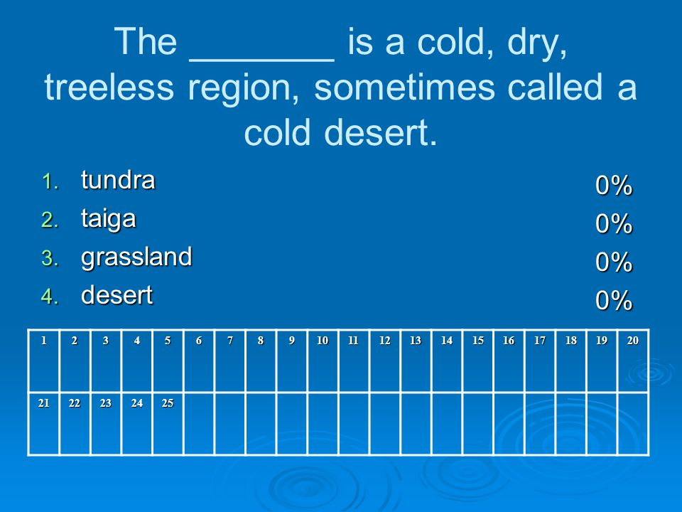 The _______ is a cold, dry, treeless region, sometimes called a cold desert.