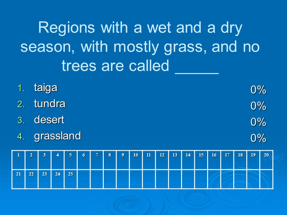 Regions with a wet and a dry season, with mostly grass, and no trees are called _____ 1.