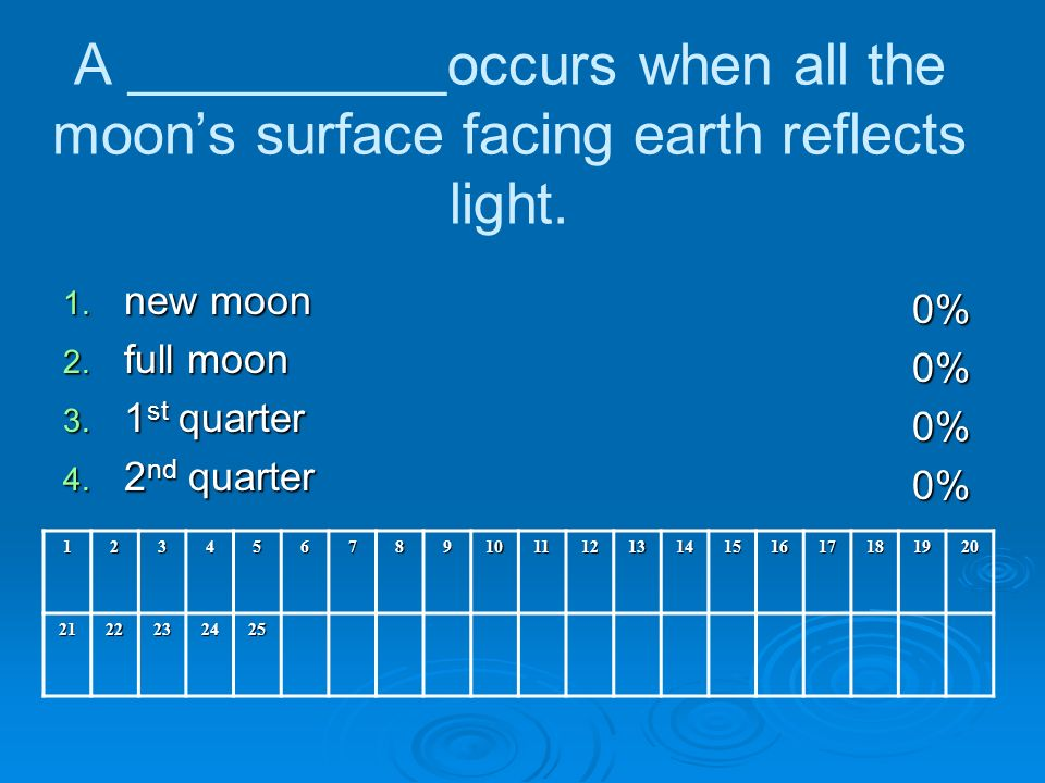 A __________occurs when all the moons surface facing earth reflects light.