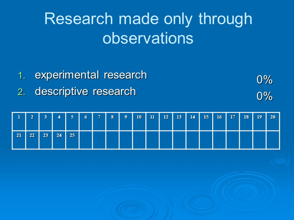 Research made only through observations 1. experimental research 2.