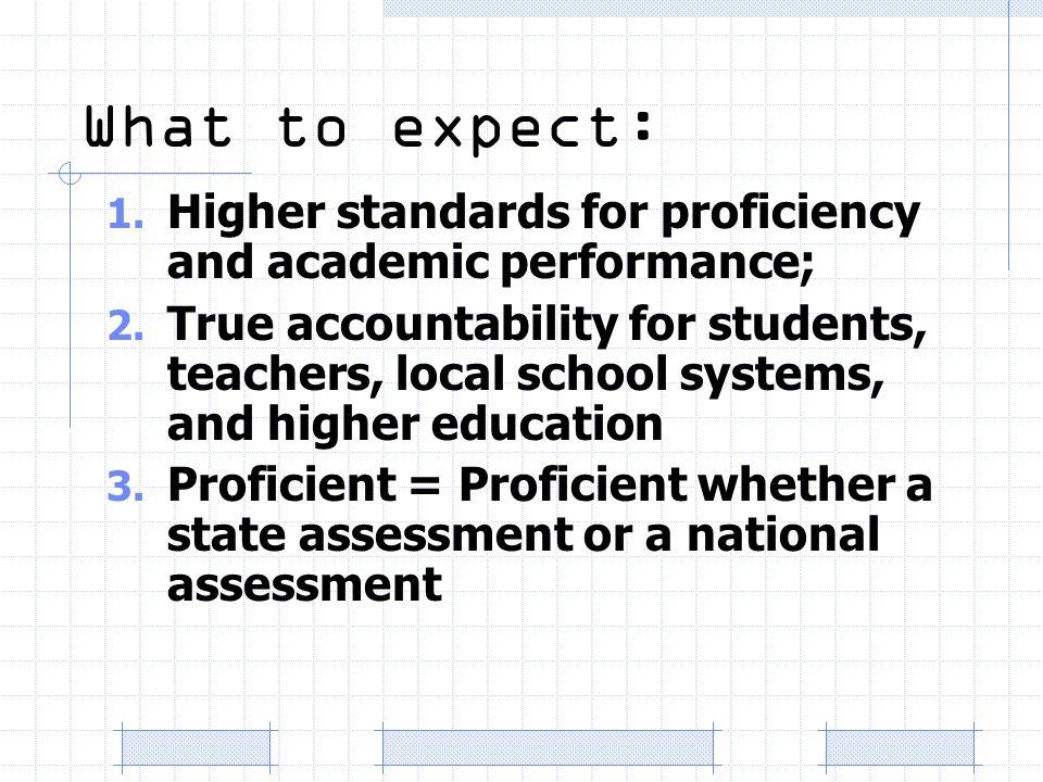 phase1: 1. Revise Standards Already accomplished!