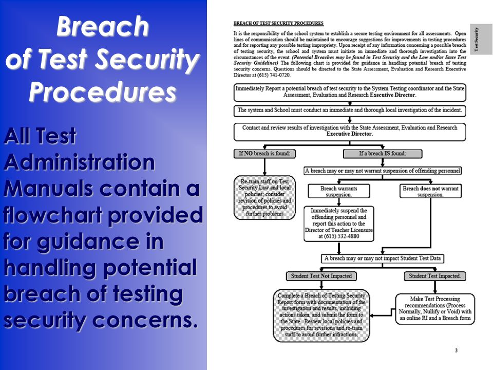 11 Breach of Test Security Procedures All Test Administration Manuals contain a flowchart provided for guidance in handling potential breach of testing security concerns.