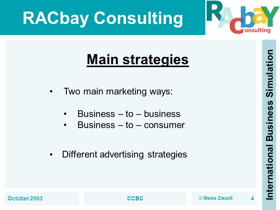 RACbay Consulting International Business Simulation October 2003CCBC4 © Maike Ziezolt Main strategies Two main marketing ways: Business – to – busines