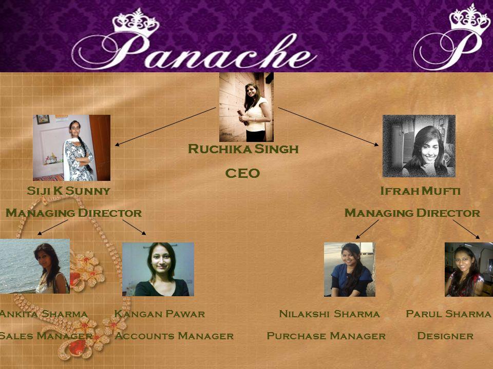 Ruchika Singh CEO Siji K Sunny Ifrah Mufti Managing Director Ankita Sharma Kangan Pawar Nilakshi Sharma Parul Sharma Sales Manager Accounts Manager Purchase Manager Designer