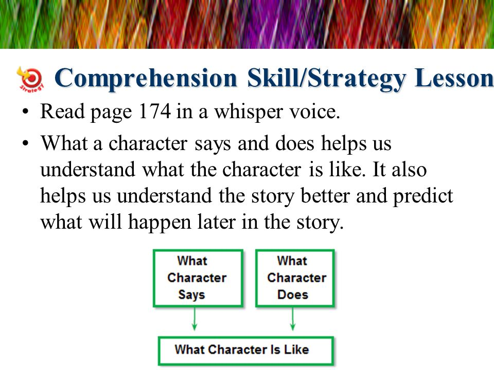 Comprehension Skill/Strategy Lesson Read page 174 in a whisper voice. What a character says and does helps us understand what the character is like. I