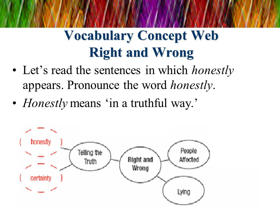 Vocabulary Concept Web Right and Wrong Lets read the sentences in which honestly appears. Pronounce the word honestly. Honestly means in a truthful wa
