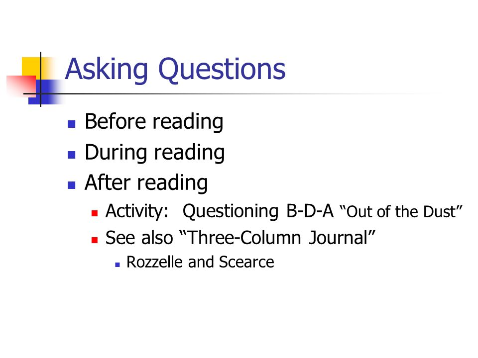 Asking Questions Before reading During reading After reading Activity: Questioning B-D-A Out of the Dust See also Three-Column Journal Rozzelle and Sc