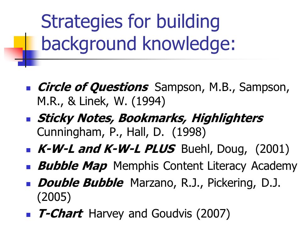 Strategies for building background knowledge: Circle of Questions Sampson, M.B., Sampson, M.R., & Linek, W. (1994) Sticky Notes, Bookmarks, Highlighte