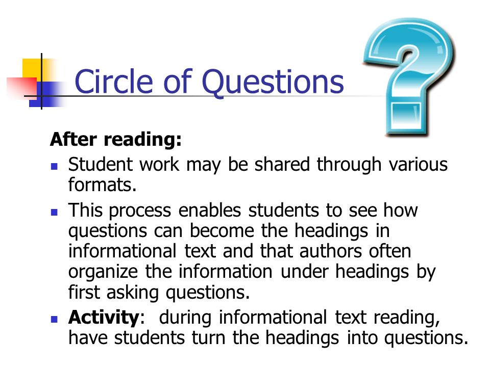 After reading: Student work may be shared through various formats. This process enables students to see how questions can become the headings in infor