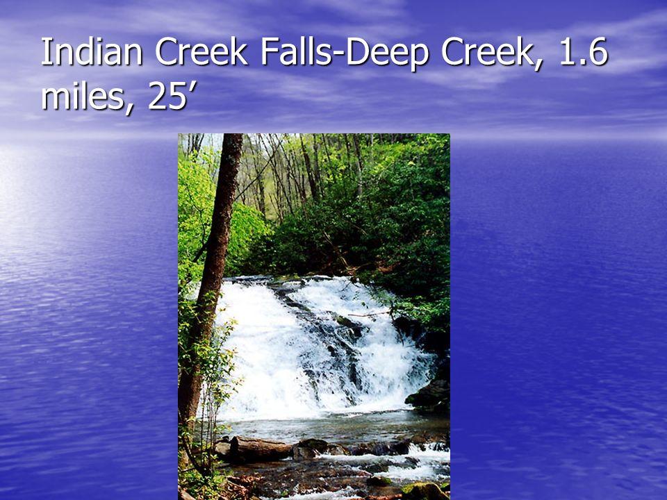 Indian Creek Falls-Deep Creek, 1.6 miles, 25