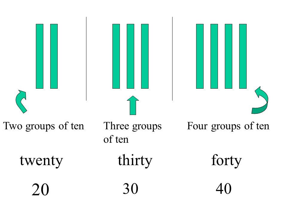 TENSONES This is the tens column. One ten equals 10 ones. This is the ones column.