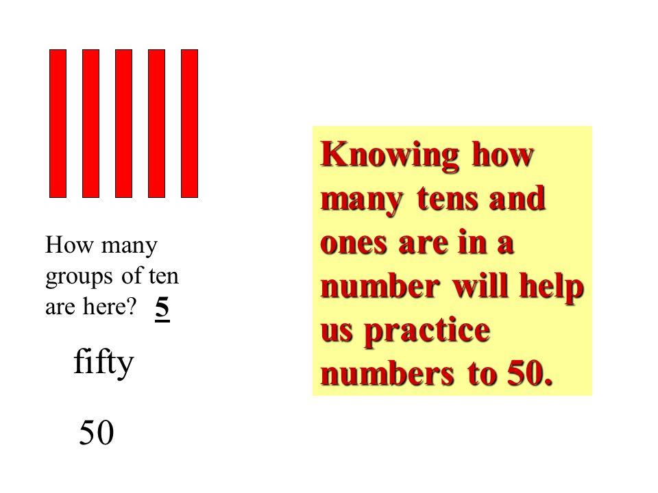 Two groups of ten twenty 20 Three groups of ten thirty 30 Four groups of ten forty 40