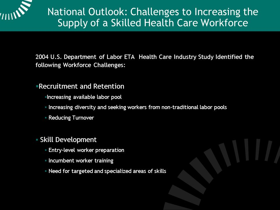 National Outlook: Challenges to Increasing the Supply of a Skilled Health Care Workforce 2004 U.S.