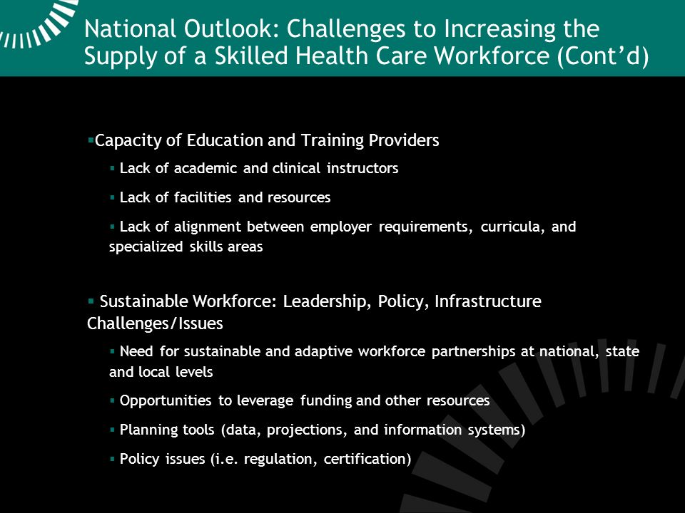National Outlook: Challenges to Increasing the Supply of a Skilled Health Care Workforce (Contd) Capacity of Education and Training Providers Lack of academic and clinical instructors Lack of facilities and resources Lack of alignment between employer requirements, curricula, and specialized skills areas Sustainable Workforce: Leadership, Policy, Infrastructure Challenges/Issues Need for sustainable and adaptive workforce partnerships at national, state and local levels Opportunities to leverage funding and other resources Planning tools (data, projections, and information systems) Policy issues (i.e.