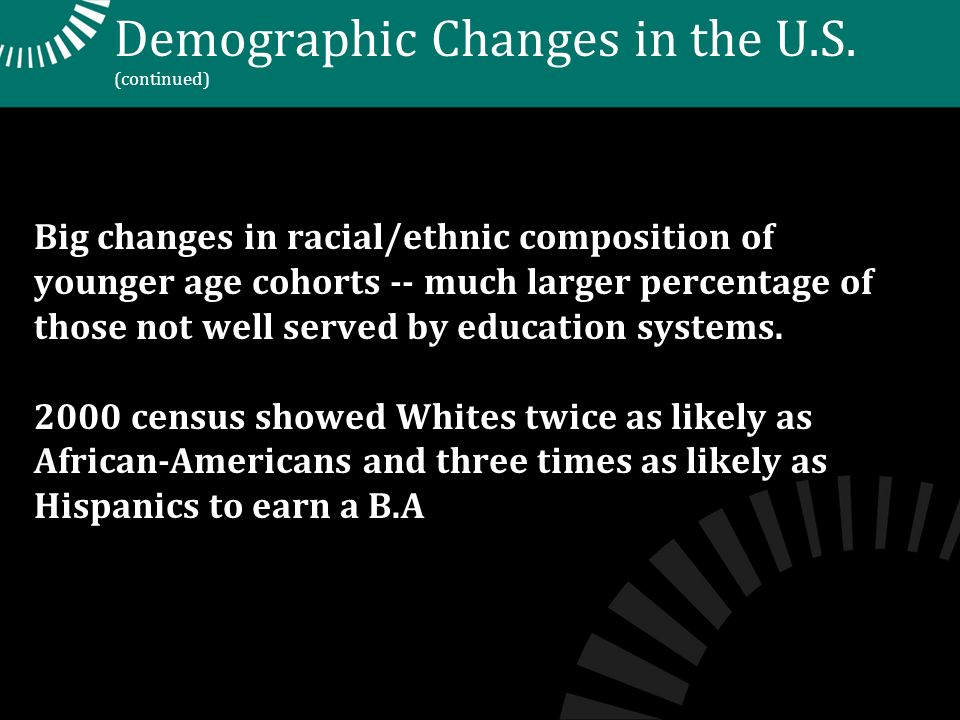 Demographic Changes in the U.S.