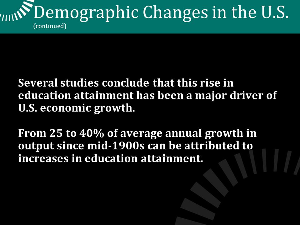 Demographic Changes in the U.S.(continued) But, this era of labor force growth has come to an end.