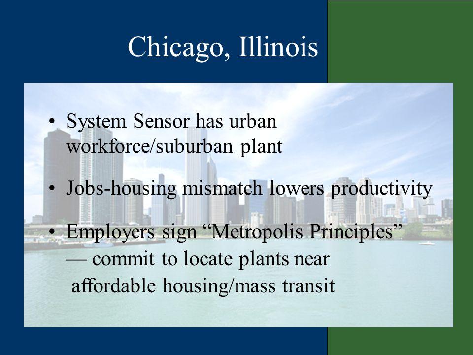 Chicago, Illinois Jobs-housing mismatch lowers productivity System Sensor has urban workforce/suburban plant Employers sign Metropolis Principles commit to locate plants near affordable housing/mass transit