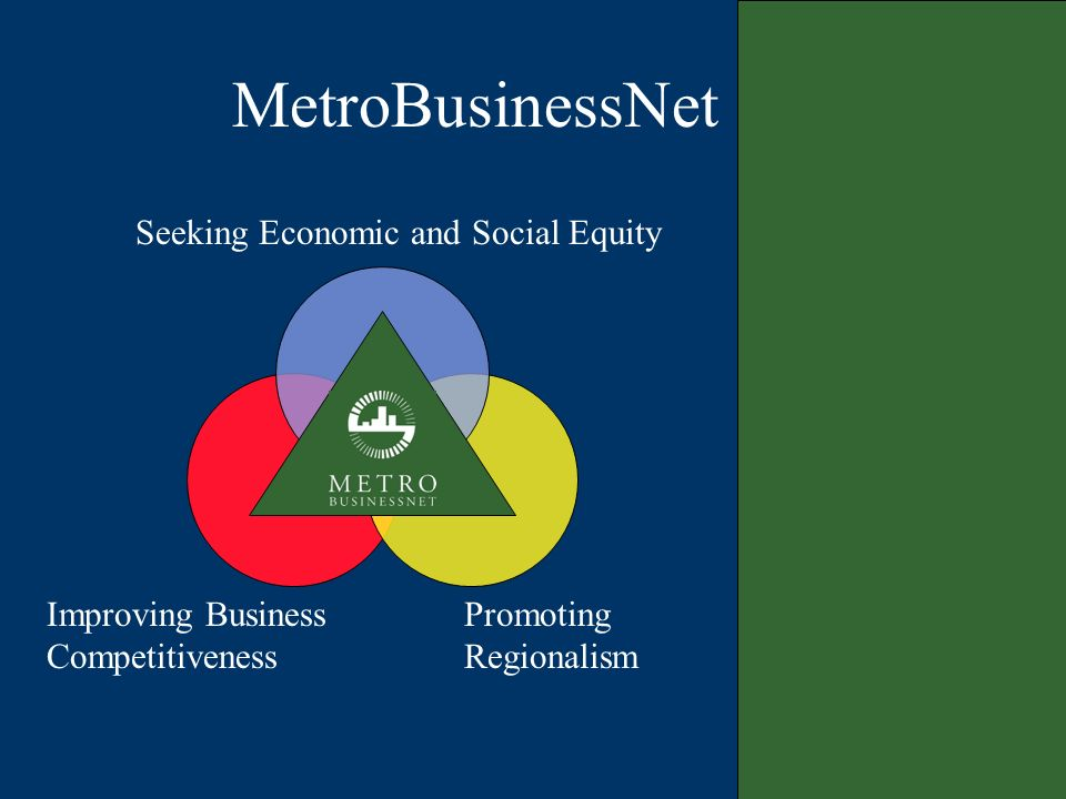 Chicago Metropolis 2020 Cost to business of jobs-housing mismatch documentedCost to business of jobs-housing mismatch documented Metropolis Principles developedMetropolis Principles developed Workforce housing policies proposedWorkforce housing policies proposed Regional Business Solutions: Business Location