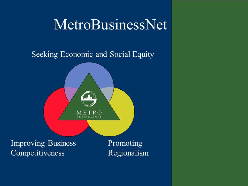 MetroBusinessNet Improving Business Competitiveness Promoting Regionalism Seeking Economic and Social Equity