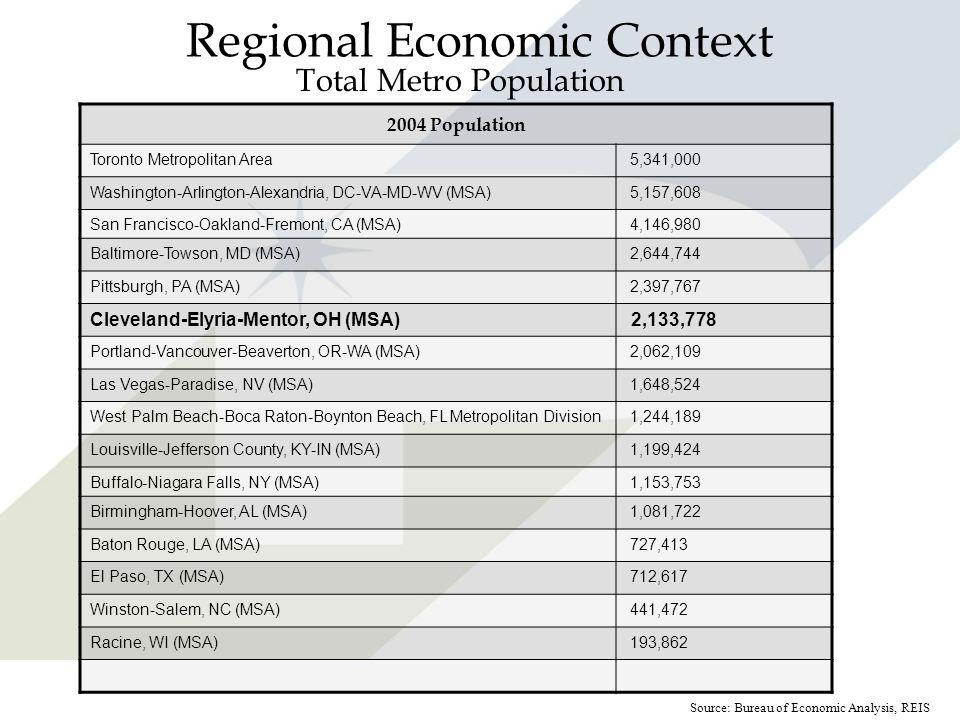 Regional Economic Context Total Metro Population 2004 Population Toronto Metropolitan Area 5,341,000 Washington-Arlington-Alexandria, DC-VA-MD-WV (MSA