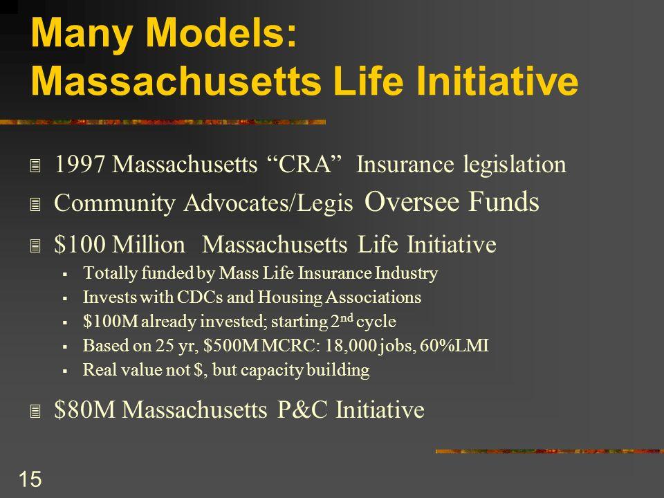 15 Many Models: Massachusetts Life Initiative 3 1997 Massachusetts CRA Insurance legislation 3 Community Advocates/Legis Oversee Funds 3 $100 Million